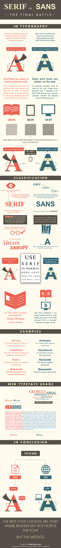 Serif Fonts and Sans Serif Fonts (Copyright UrbanFonts.com)