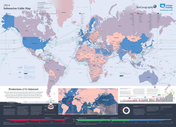 Submarine Cable Map 2014 (Copyright TeleGeography)
